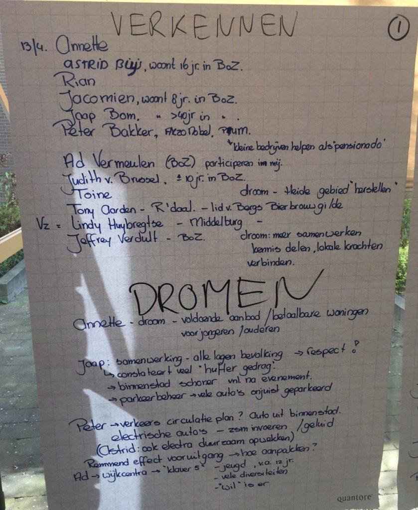 Innovatiecentrum toekomstgesprek -1 - gemeente Bergen op Zoom